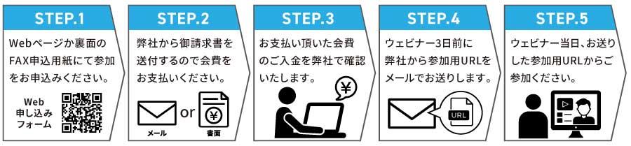 webiner20210916_step